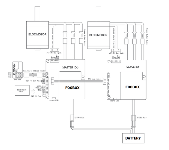 Focbox-Dual-Motor-Battery-Radio-Connection-Diagram