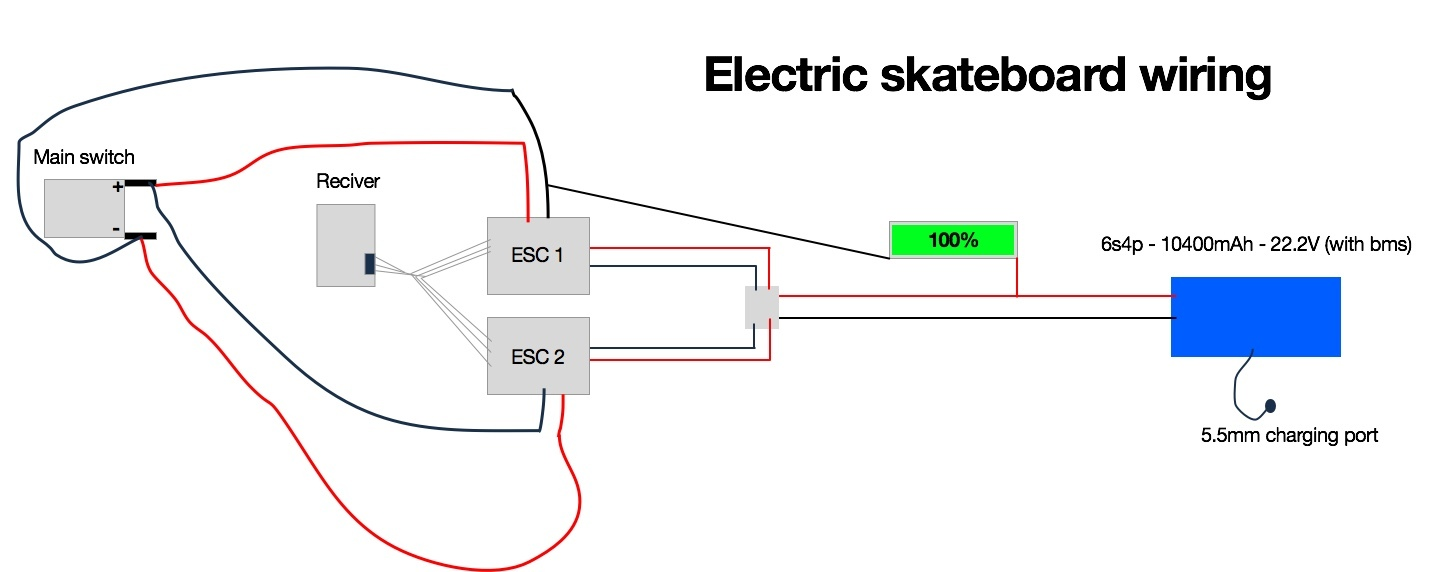 Input on my wiring diagram - ESK8 Electronics - Electric Skateboard  Builders Forum | Learn How to Build your own E-boardElectric Skateboard Builders Forum