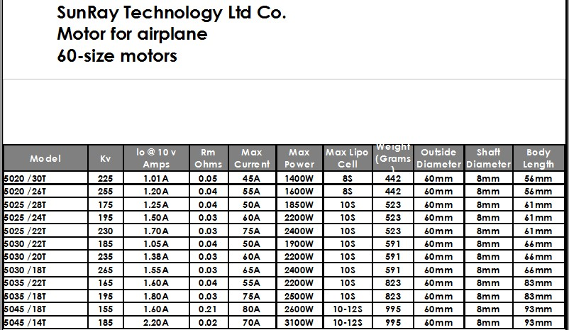 60-size%20motors%2C%20SunRay%20Technology%2C%202012-04-18