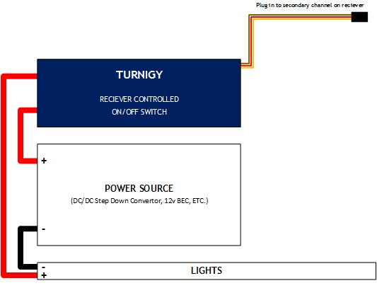 turnigy reciever controlled switch 072417