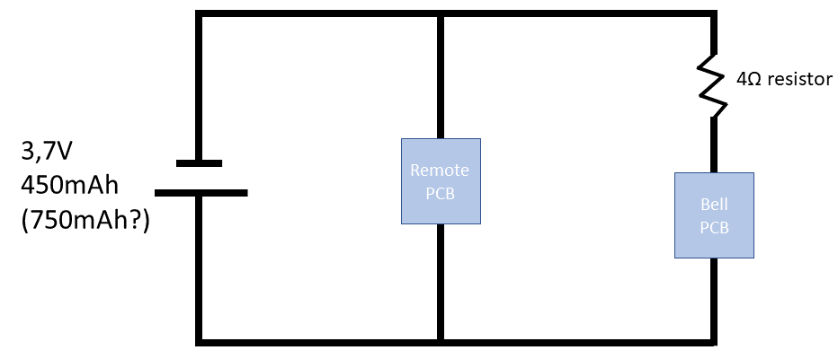 Remote mod diagram