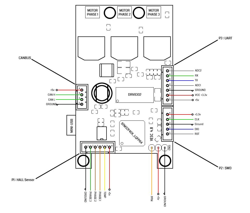 vesc-diagram_1530326294055