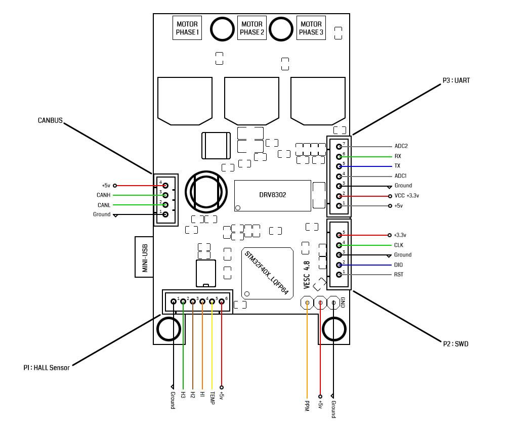 vesc-diagram_1538920754832
