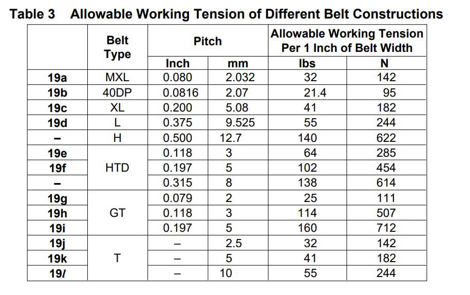 Belt%20Tension
