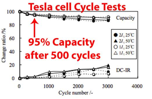 tesla-cell-2
